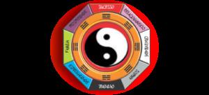 Feng Shui o que é